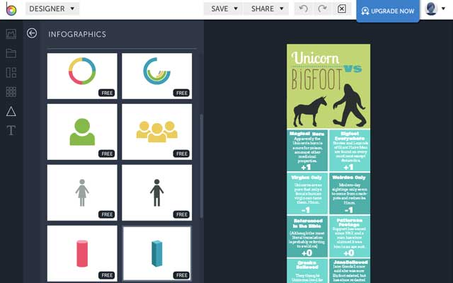 9 Awesome Online Infographic Maker (That Are Totally FREE